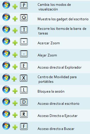 Atajos-de-Teclado-para-Windows-7-parte2
