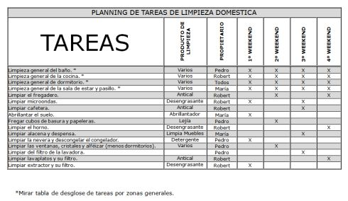planning-limpieza-domestica