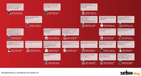 TwitterCamp - Xelso.com